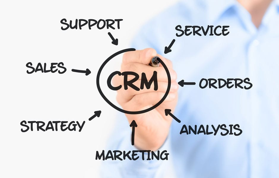 Tips to Get Business Teams to Use Your CRM System