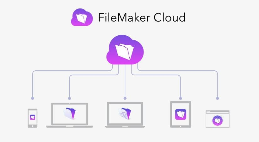 FileMaker Releases New Cloud Platform