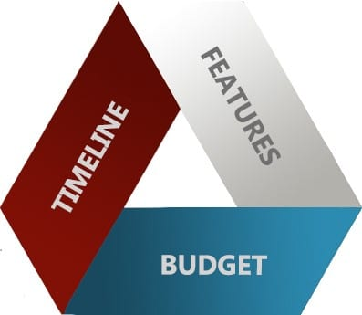 Timeline_Features_Budget